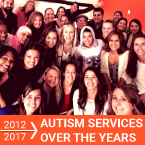 Autism Therapy Services Celebrates Five-Year Anniversary