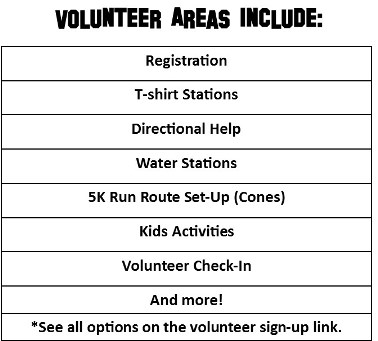 Volunteer Areas